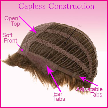 Joey Wig Capless Construction