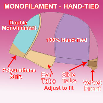 monofilament-hand-tied-diagram