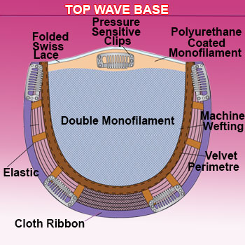 Top-Wave-30cm